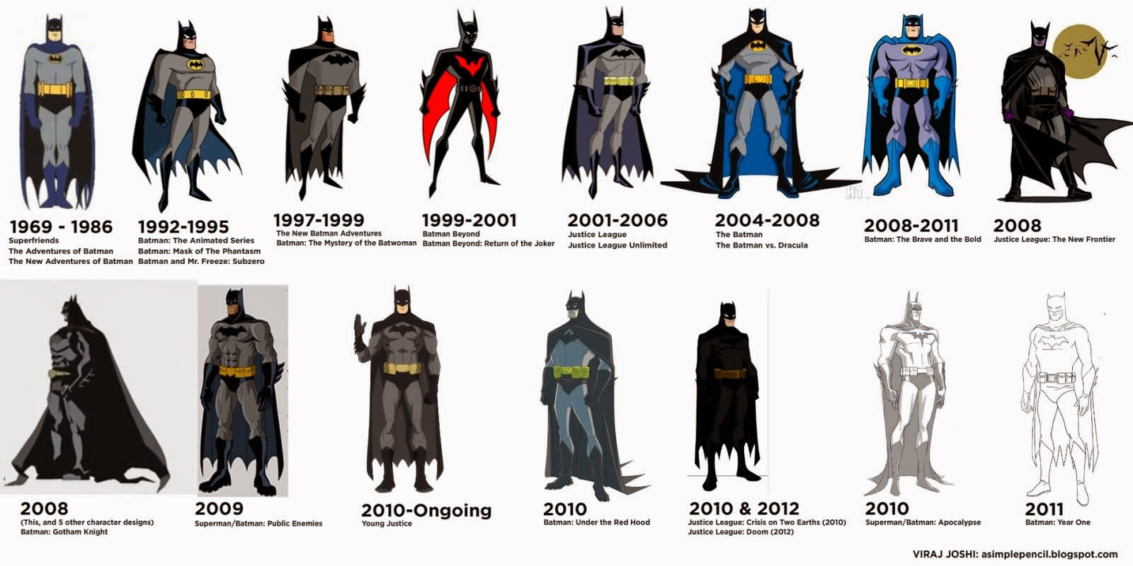 Бэтмен комиксы, Batman comics